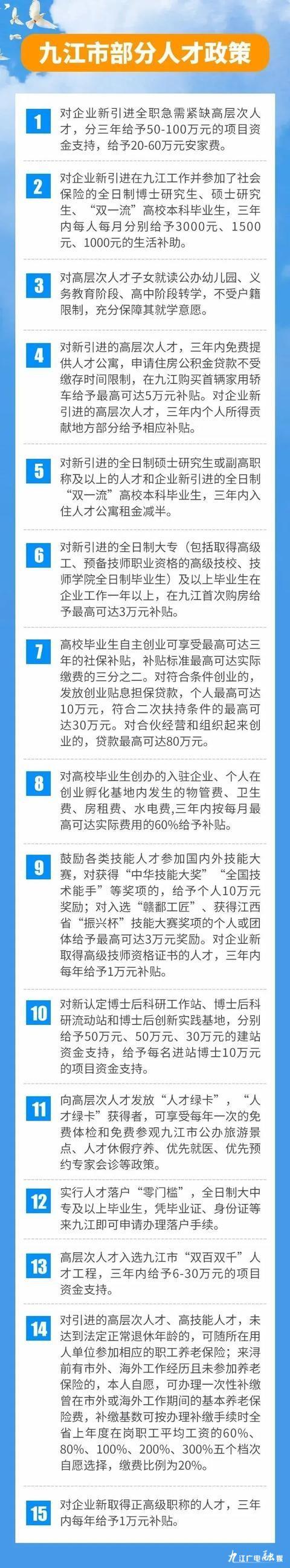 一大批崗位來襲!九江市高層次人才招聘即將開啟